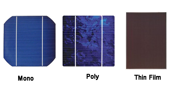 Difference-between-monocrystalline-polyc