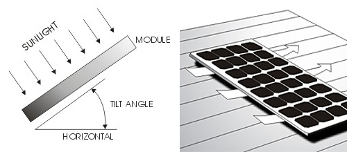 How-to-Install-the-Solar-Panel-Safely.jp