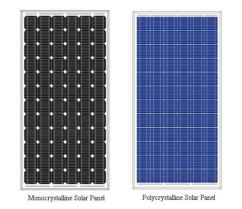 solar panel, China solar panel