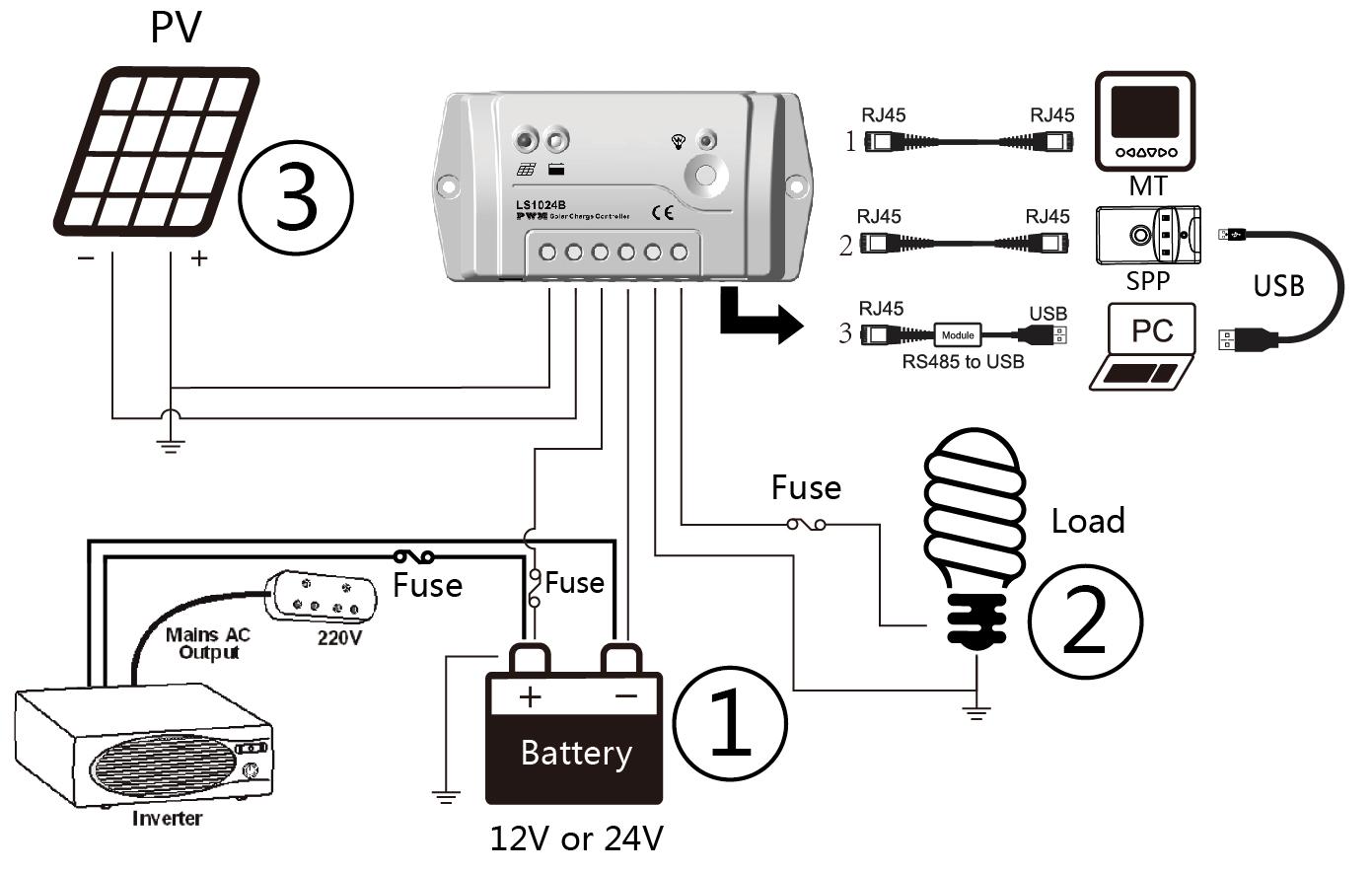 Landstar EP LS1024B LS2024B LS3024B Solar charge controller